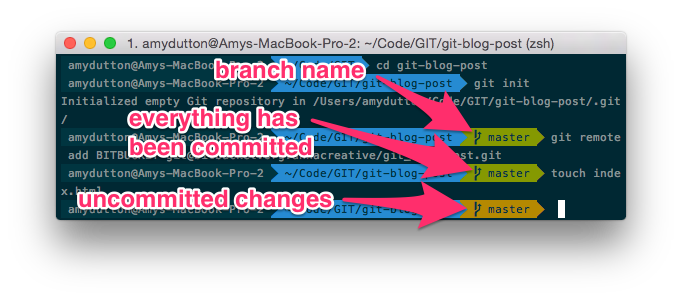git inside iTerms2 and oh my zsh